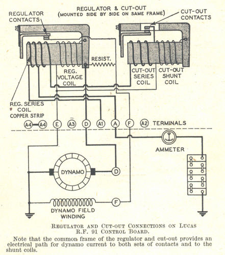 bosch dynastart wiring diagram 2 pole 3 wire grounding lucas rb106 screw terminals reproduction