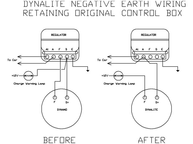 dynamo to alternator conversion wiring diagram electrical diagrams for contactors lucas c40 dynalite negative earth