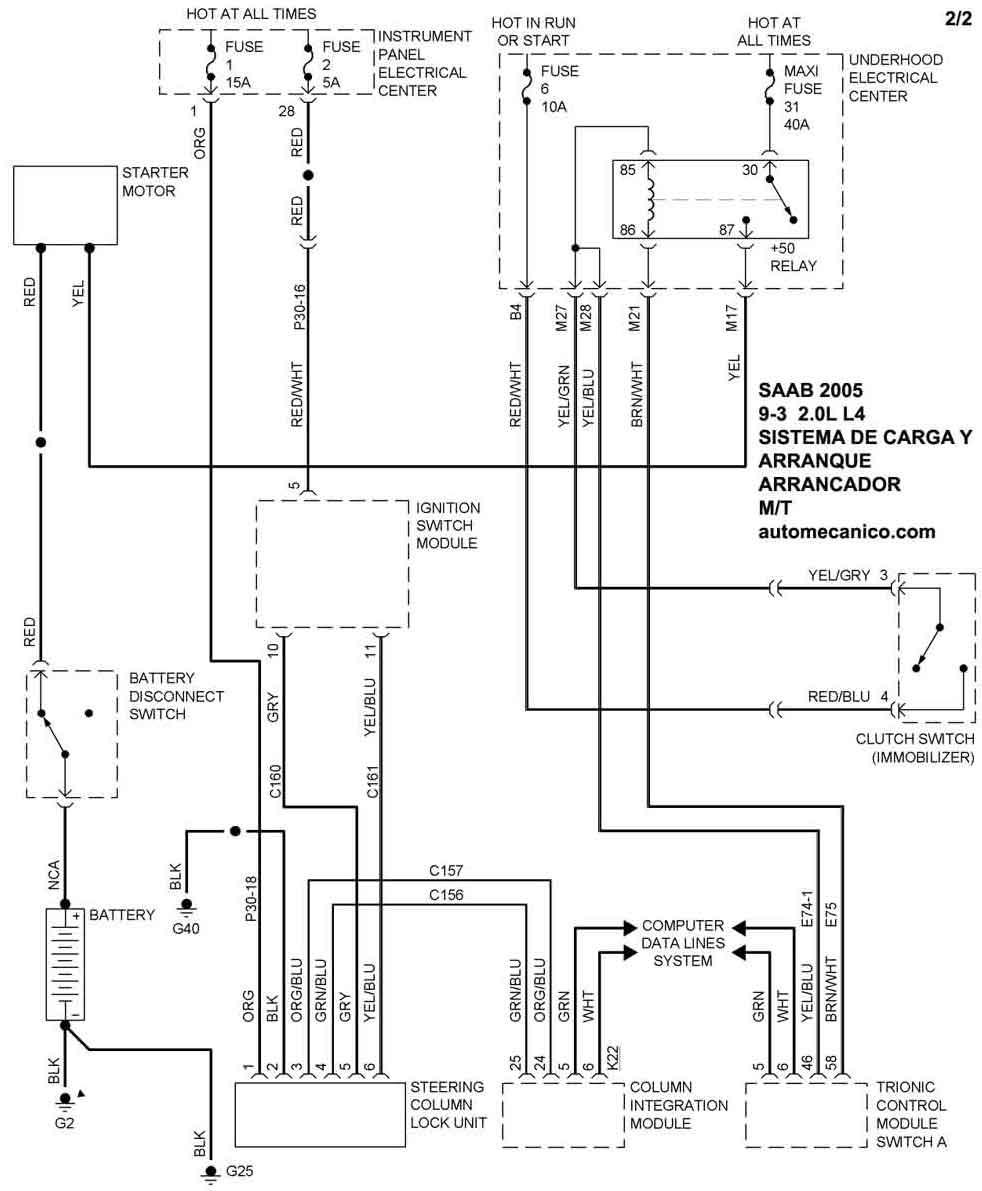 SAAB diagramas.2005