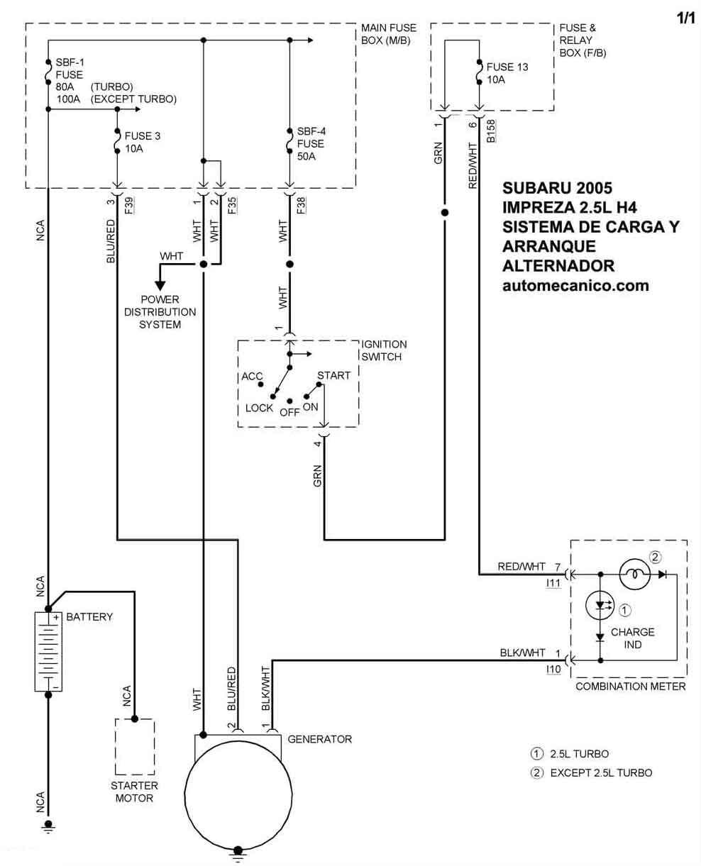 SUBARU diagramas.2005