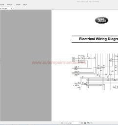 land rover range rover electrical wiring diagram guides 1995 2015 land rover range rover electrical wiring [ 1512 x 1042 Pixel ]