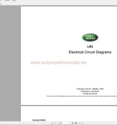 land rover range rover electrical wiring diagram guides 1995 2015 auto repair software auto epc software auto repair manual workshop manual service  [ 1664 x 1003 Pixel ]