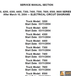 international service manual electrical circuit diagrams cd auto repair software auto epc software auto repair manual workshop manual service  [ 1149 x 853 Pixel ]