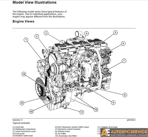 small resolution of perkins engine pdf service manual operation and maintenance manual full dvd auto repair software auto epc software auto repair manual workshop