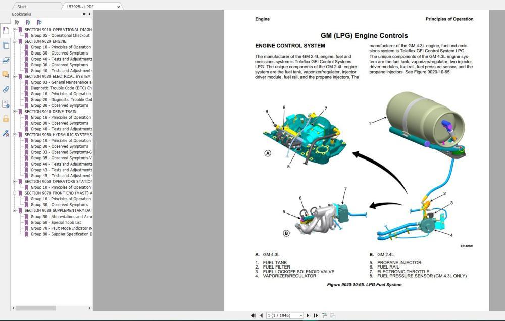 medium resolution of hyster forklift class 4 internal combustion engine trucks repair manuals auto repair software auto epc software auto repair manual workshop manual service