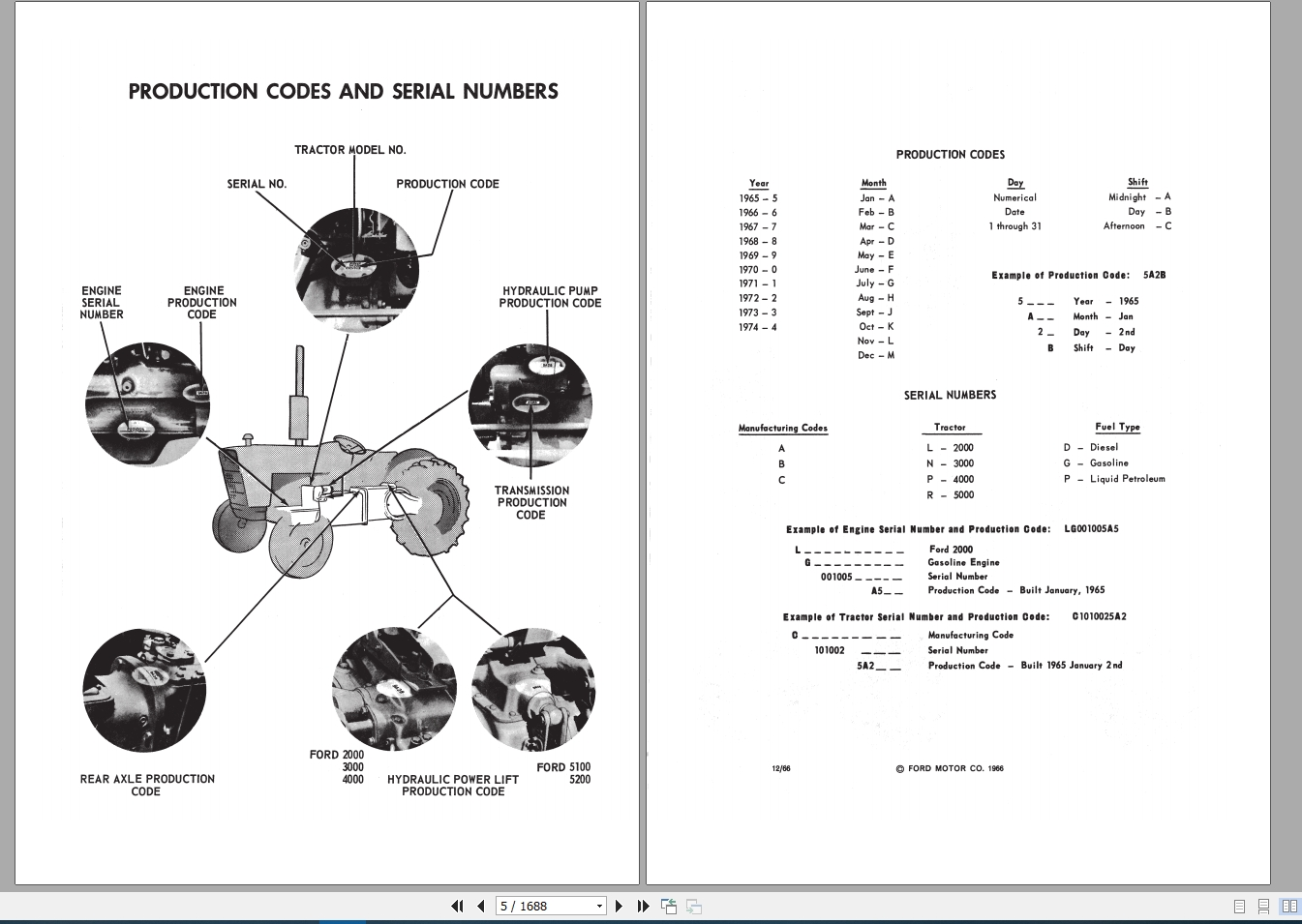 New Holland Ford Tractor Series 2000_7000 Service Manual