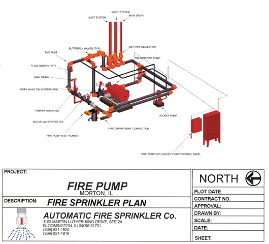 Design Services at Auto Fire Sprinkler Systems