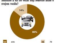 Hak objavio rezultate testa ankete vozača o održavanju automobila