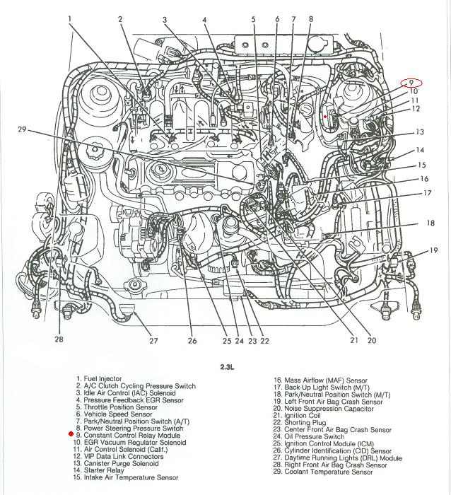 1993 Ford Tempo 2.3 engine where is the fuel relay swit