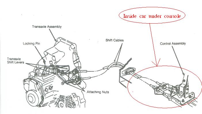 [DIAGRAM MO_8384] Pontiac Fiero Transmission Diagram Full