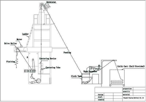 Slitter or Slitting Machine. An Industrial Equipment