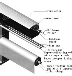 printer parts [ 1172 x 777 Pixel ]