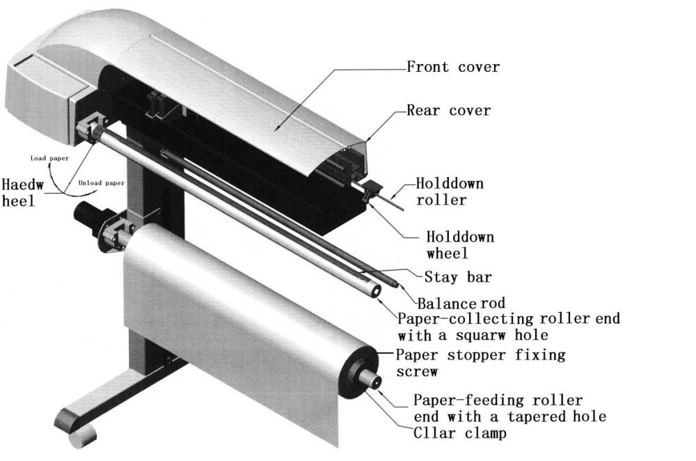 medium resolution of printer parts
