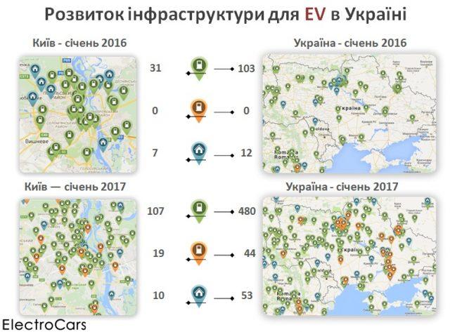 Количество электромобилей в Украине выросло в 4 раза. Статистика за 2016 год