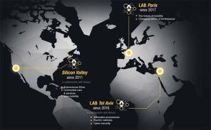 Renault открывает лабораторию инноваций в Париже, посвященную будущему мобильности