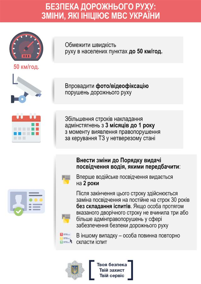 Инфографика: В МВД разъяснили изменения ПДД касательно скоростного режима
