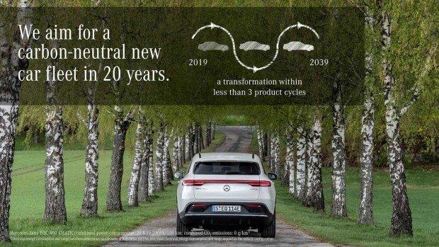 Mercedes переведет весь модельный ряд на электротягу: в компании назвали сроки