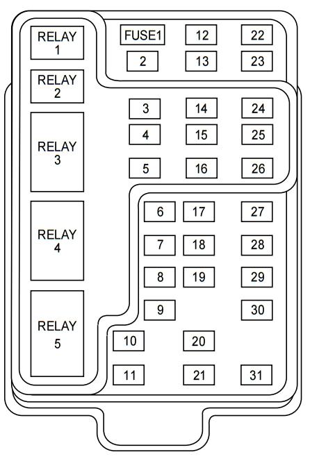 2002 Lincoln Ls Fuse Box Diagram : lincoln, diagram, Lincoln, Blackwood, (2002, 2003), Diagram, Genius