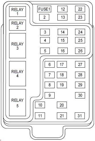 2002 Lincoln Ls Fuse Box Diagram : lincoln, diagram, Lincoln, Navigator, Diagram, Wiring, Export, Wet-realize, Wet-realize.congressosifo2018.it