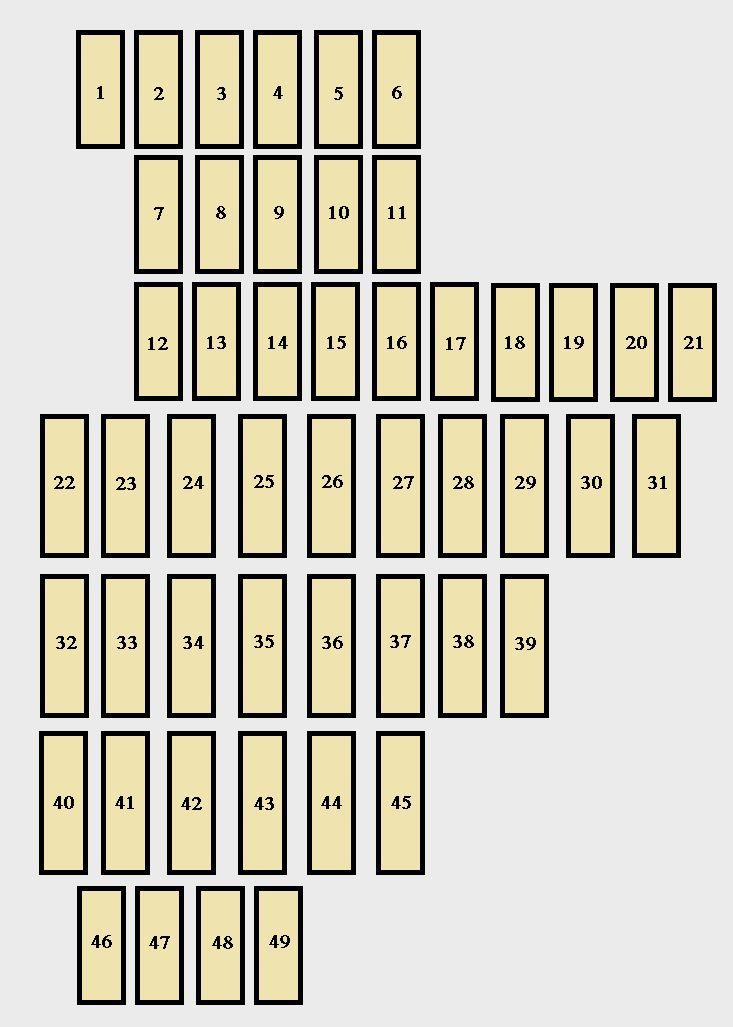 2013 Vw Passat Fuse Box Diagram : passat, diagram, Passat, Diagram, Wiring, Export, Dog-realize, Dog-realize.congressosifo2018.it