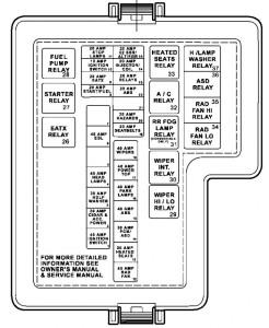 2006 Nissan Maxima Fuse Box Diagram Under The Hood : nissan, maxima, diagram, under, Sebring, Diagram, Wiring, Structure, List-future, List-future.vinopoggioamorelli.it