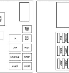 cts wiring diagram basic electronics wiring diagram 2009 saturn outlook wiring diagram 2005 cts fuse box [ 1560 x 811 Pixel ]