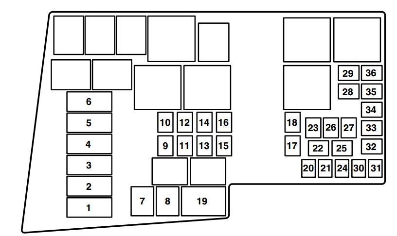 Fuse Box Diagram