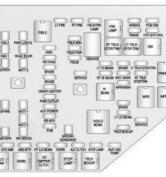 clubman 2012 fuse box diagram wiring library2011 chevy traverse wiring diagram html autos post 2011 mini [ 1047 x 796 Pixel ]