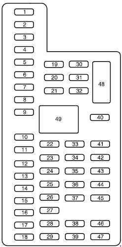 2012 Ford F150 Interior Fuse Box Diagram : interior, diagram, F-150, (2009, 2014), Diagram, Genius