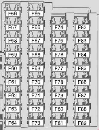 2014 Ford Escape Fuse Box Diagram : escape, diagram, Escape, (2013, Present), Diagram, Genius