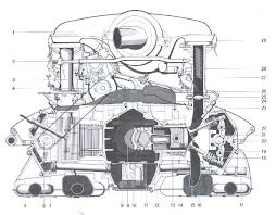 Vw 2 5 Liter Engine Diagram VW 2.0 Turbo Engine Diagram