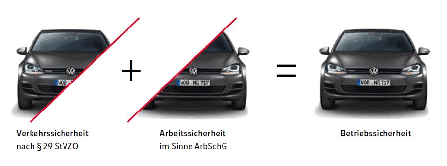 Autohaush Halstenberg - Unfallverhütungsvorschrift _ Betriebssicherheit