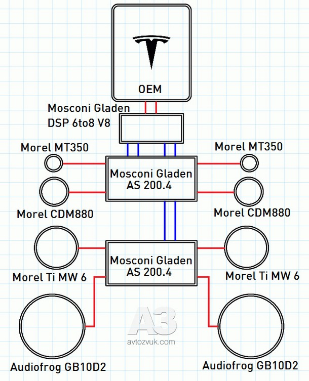 related with nissan primera wiring system diagram