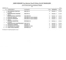 Formula3 - 23 6 96 Rodos - results1
