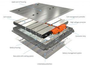 VOLKSWAGEN MEB battery system