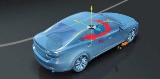Mazda-GVC-Plus