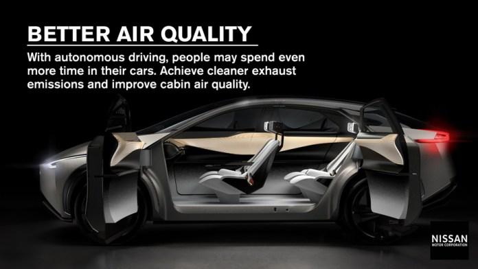 Nissan Air quality