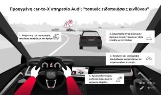 Audi safety