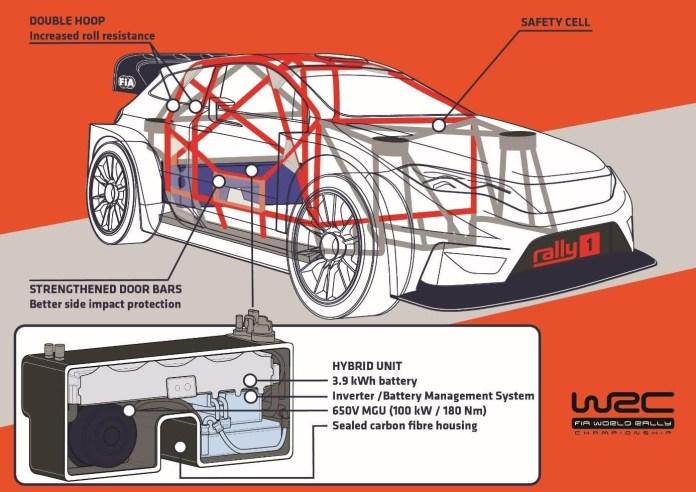 Ford WRC-hybrid