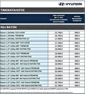 hyundai-bayon-pricelists-2021