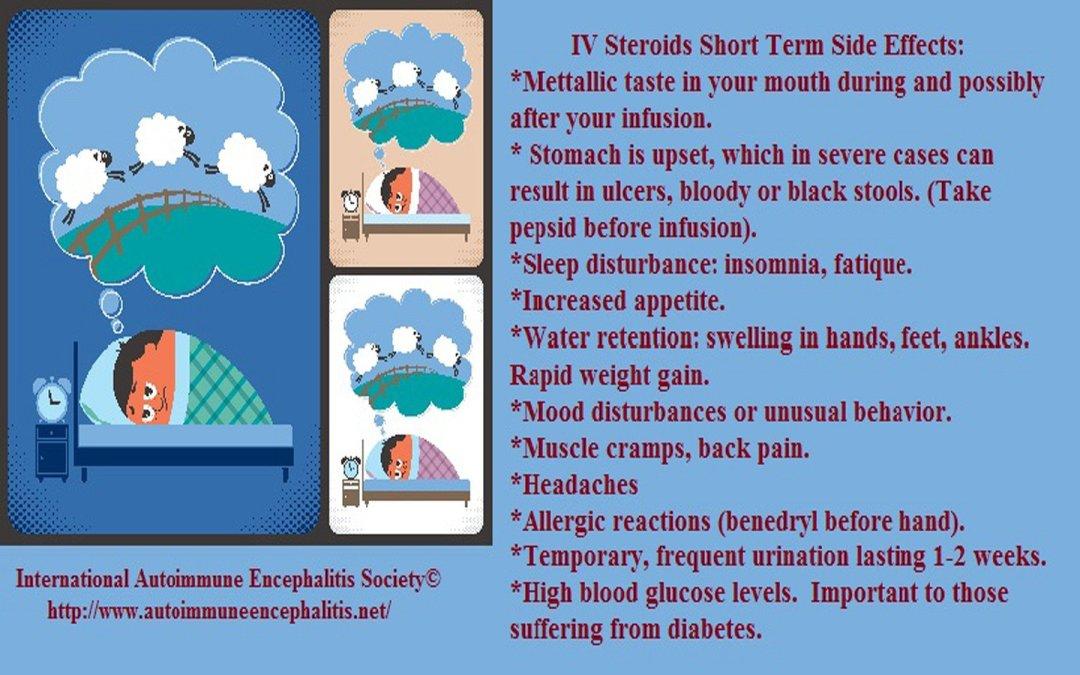 IV Steroids