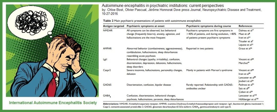 psychiatric symptoms in AE - Memes About Autoimmune-Encephalitis