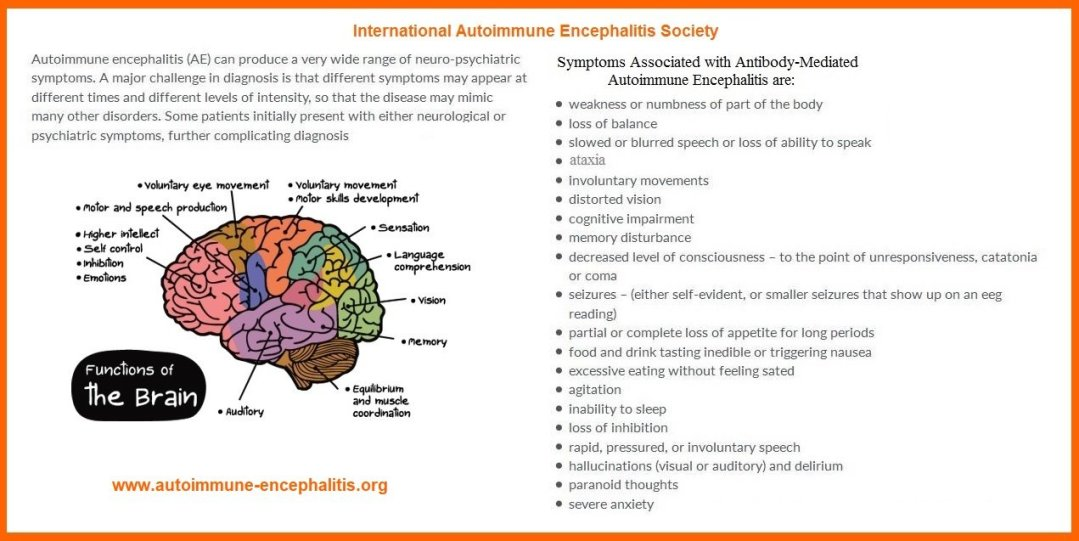 symptoms 1 - Memes About Autoimmune-Encephalitis