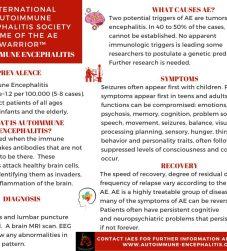 infogram - Autoimmune Encephalitis Handouts and Fact Sheets