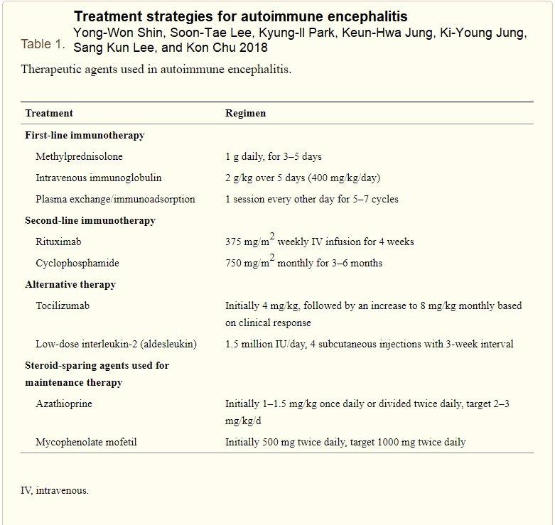 Treatment for autoimmune encephalitis-excellent