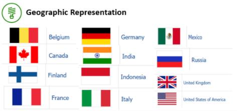 geographic representation