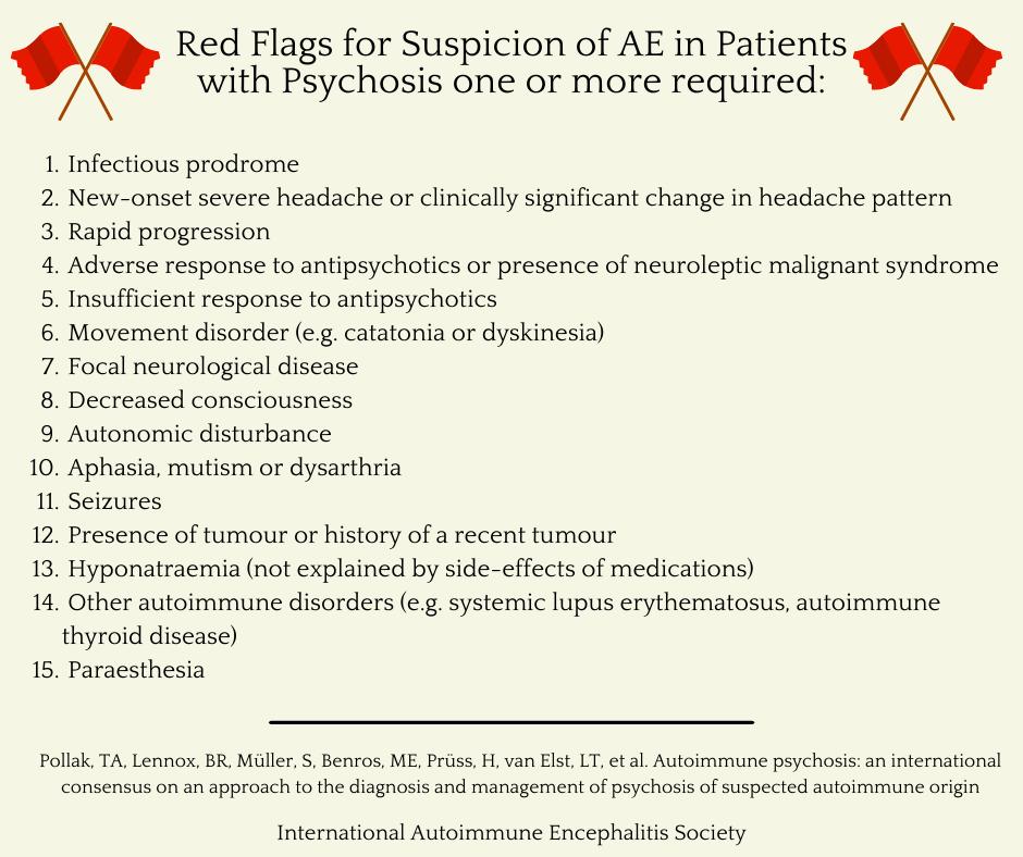 Red Flags for Suspicion of AE wPsychosis fb 1 1 - Memes About Autoimmune-Encephalitis