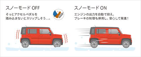 雪道でも安心のスノーモード(4WD車)