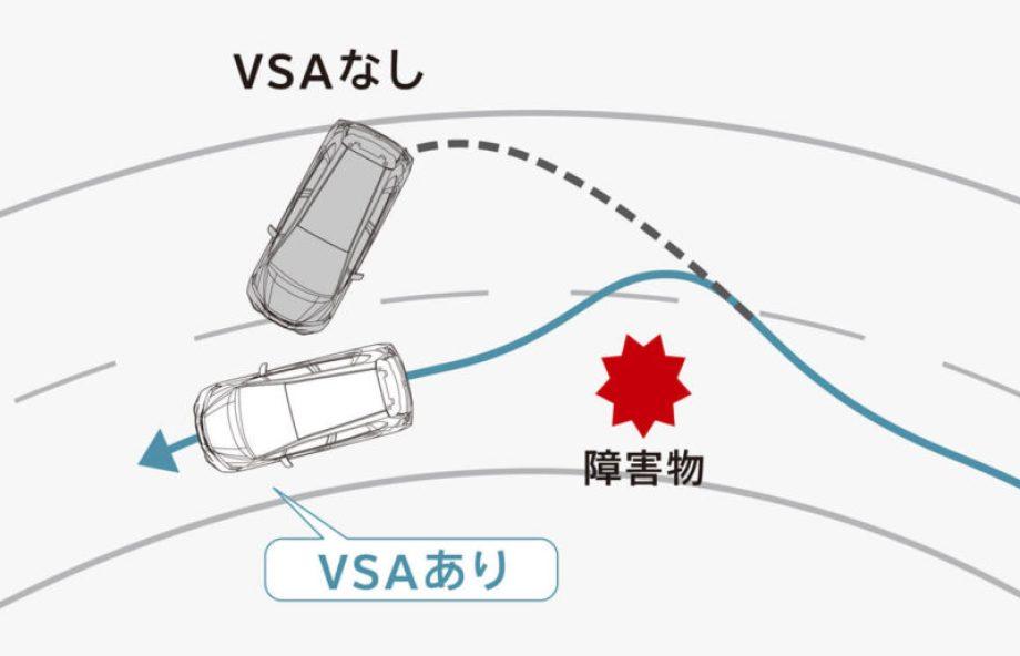 VSA (ABS + TCS + 横すべり抑制)