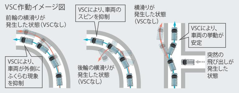 VSC&TRC